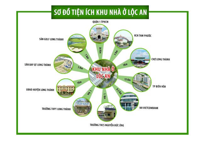 Tien-Ich-Khu-Dan-Cu-Loc-An-Long-Thanh