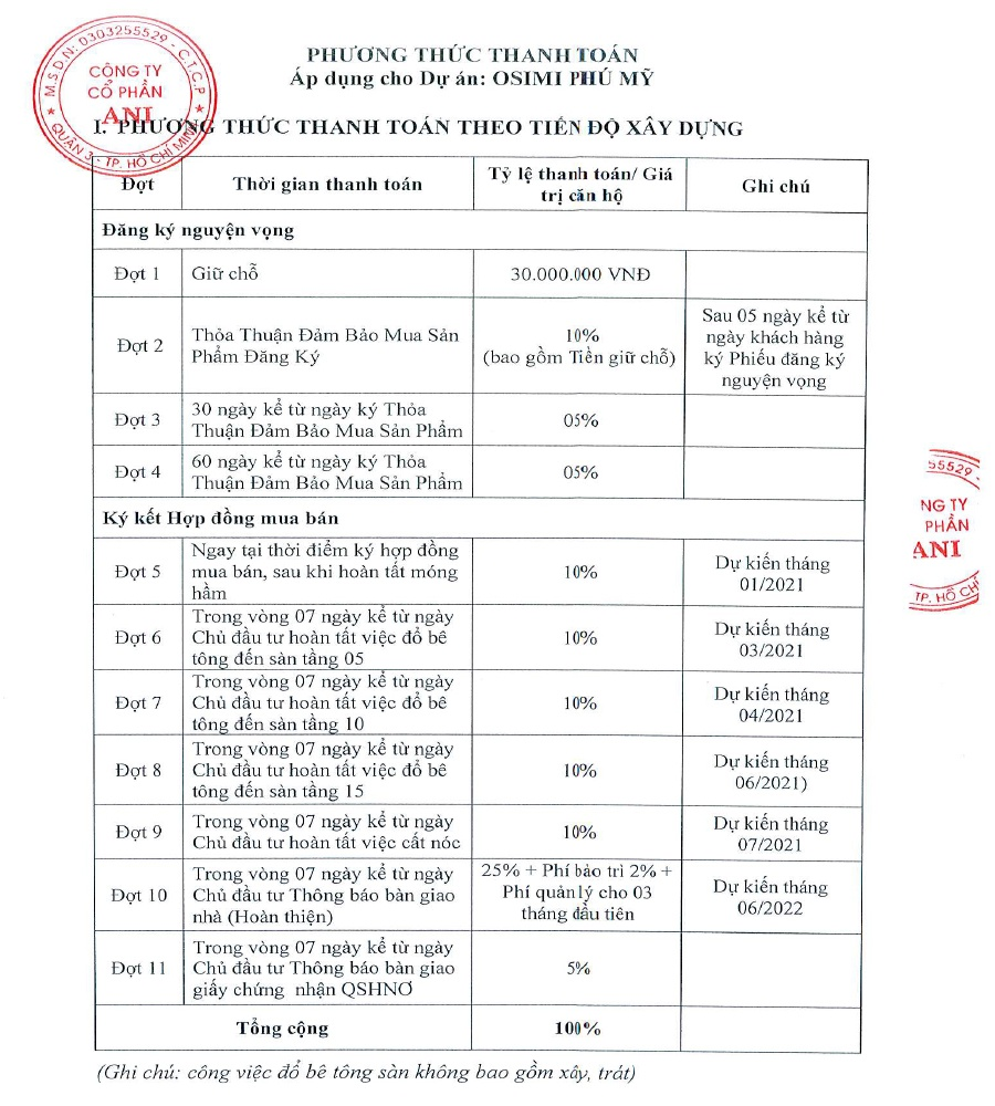 Phuong-thuc-Thanh-Toan-Osimi-Phu-My